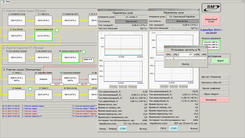 Автоматизация процессов производства для линии сушки опилок